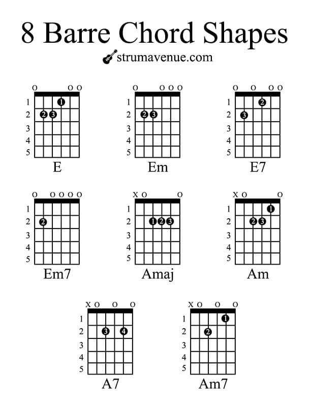8 Barre chord shapes