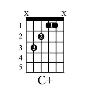 Caug chord