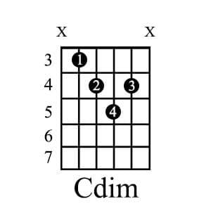 Cdim chord