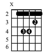 Cm chord no_name