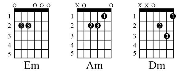 E A D minor chords
