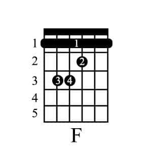 barre chord - F