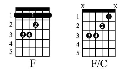 F Partial Chord