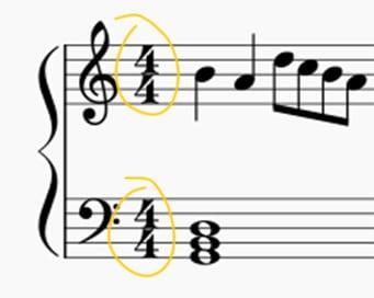 4/4 time signature