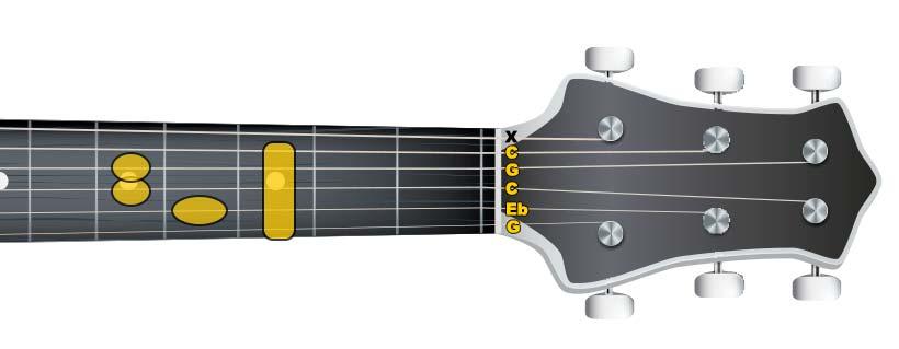 Cm Guitar