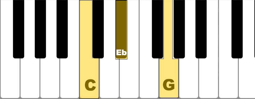 Cm Piano
