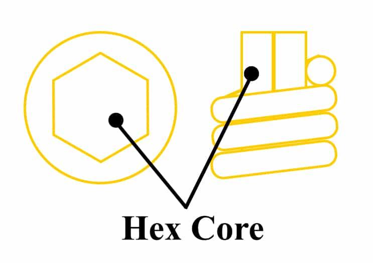 guitar strings hex core