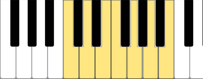 piano c major scale