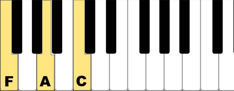 piano f chord