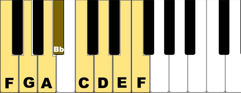 piano f major scale