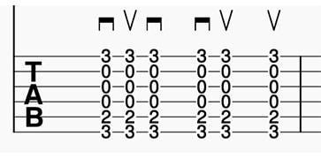 tablature notation